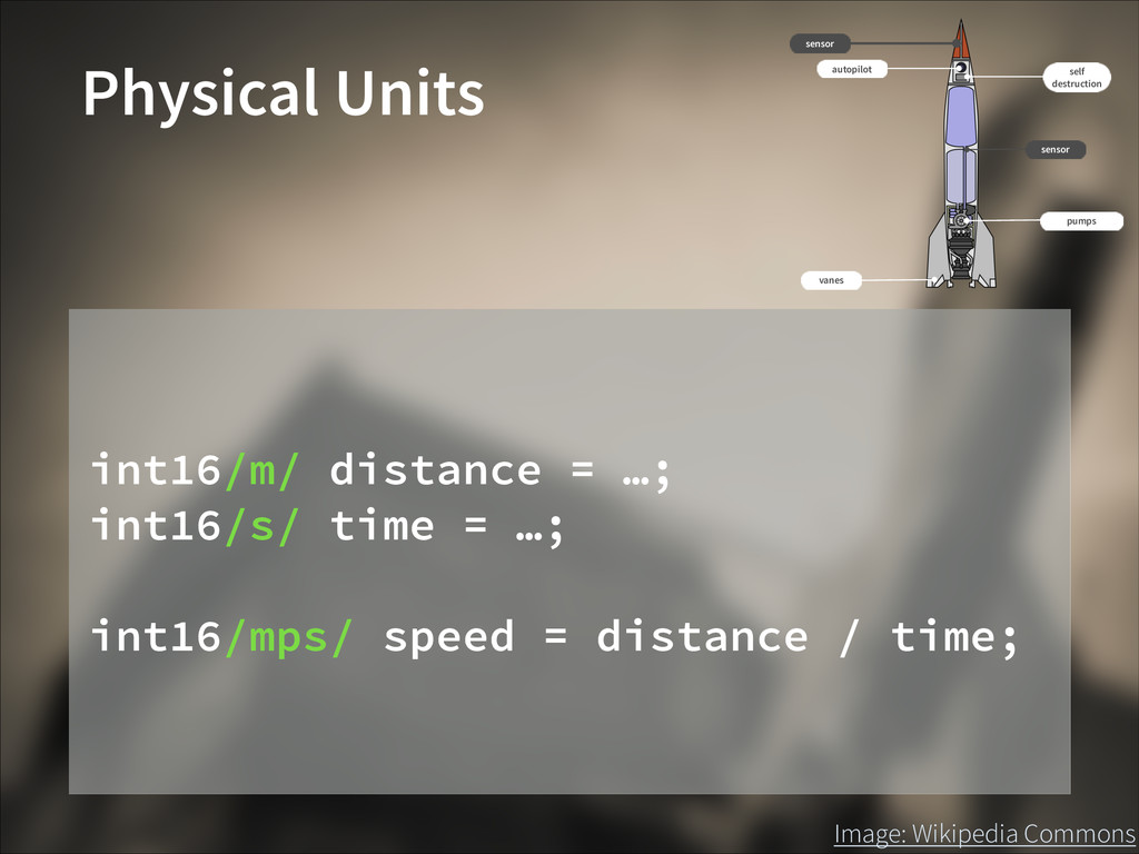 Image: Wikipedia Commons Physical Units int16/m...