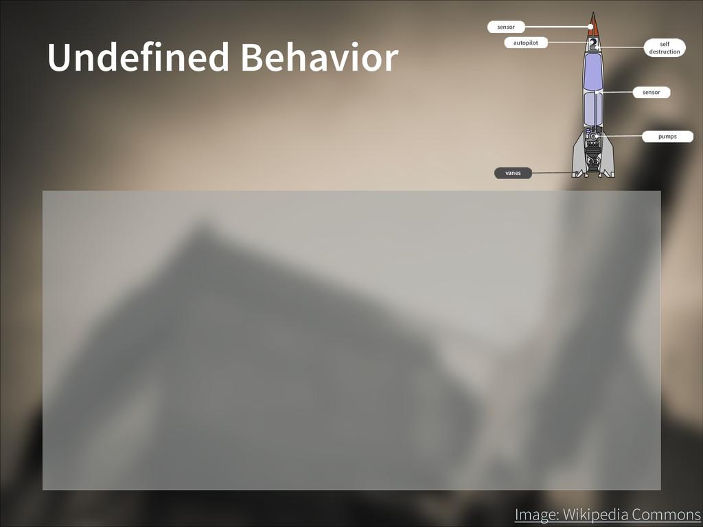 Image: Wikipedia Commons Undefined Behavior sen...