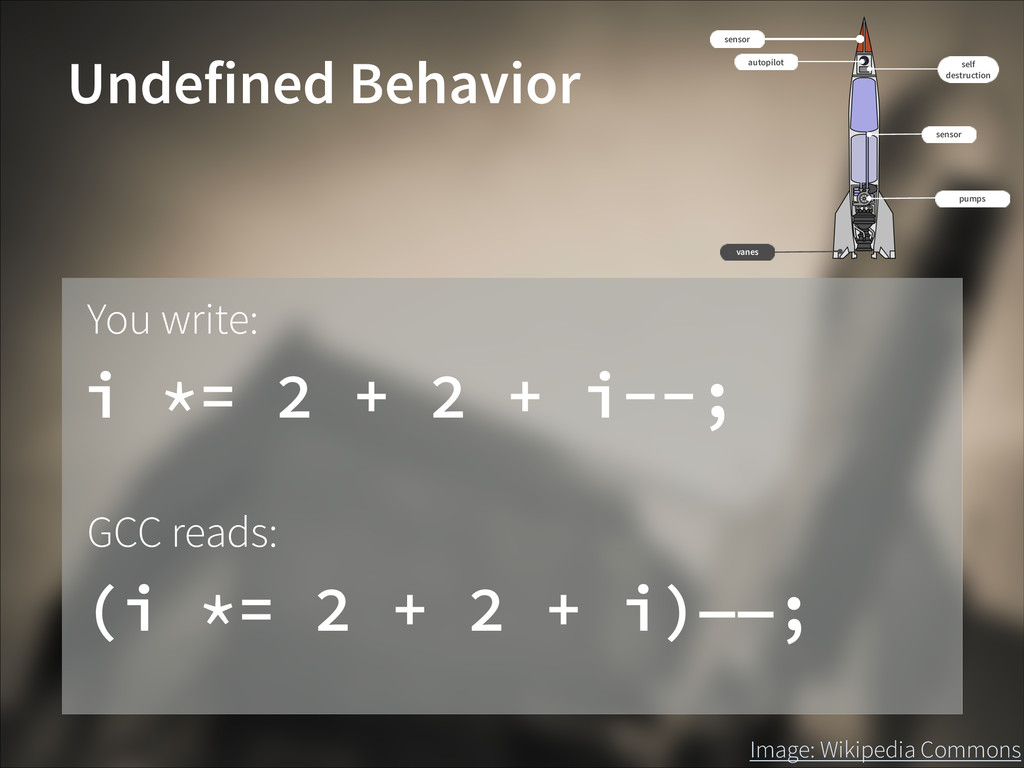 Image: Wikipedia Commons Undefined Behavior i *...