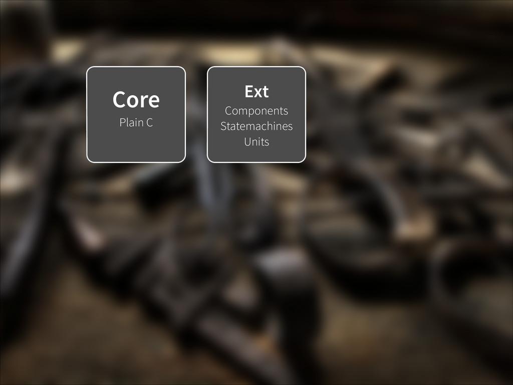 Core Plain C Ext Components Statemachines Units
