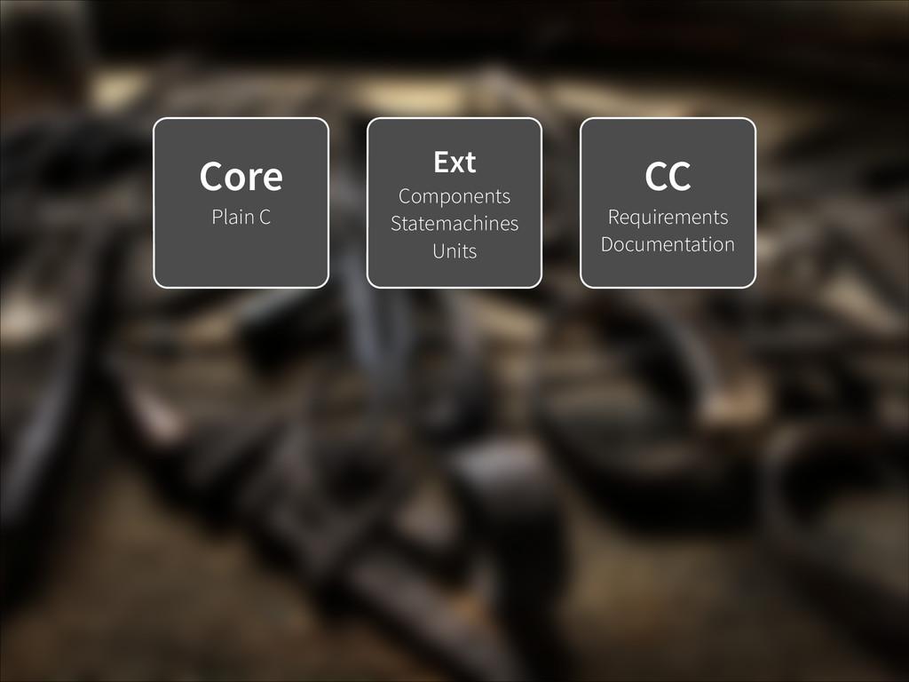 Core Plain C Ext Components Statemachines Units...