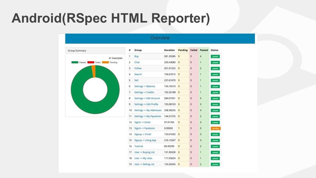 マスター タイトルの書式設定 • マスター テキストの書式設定 Android(RSpec H...