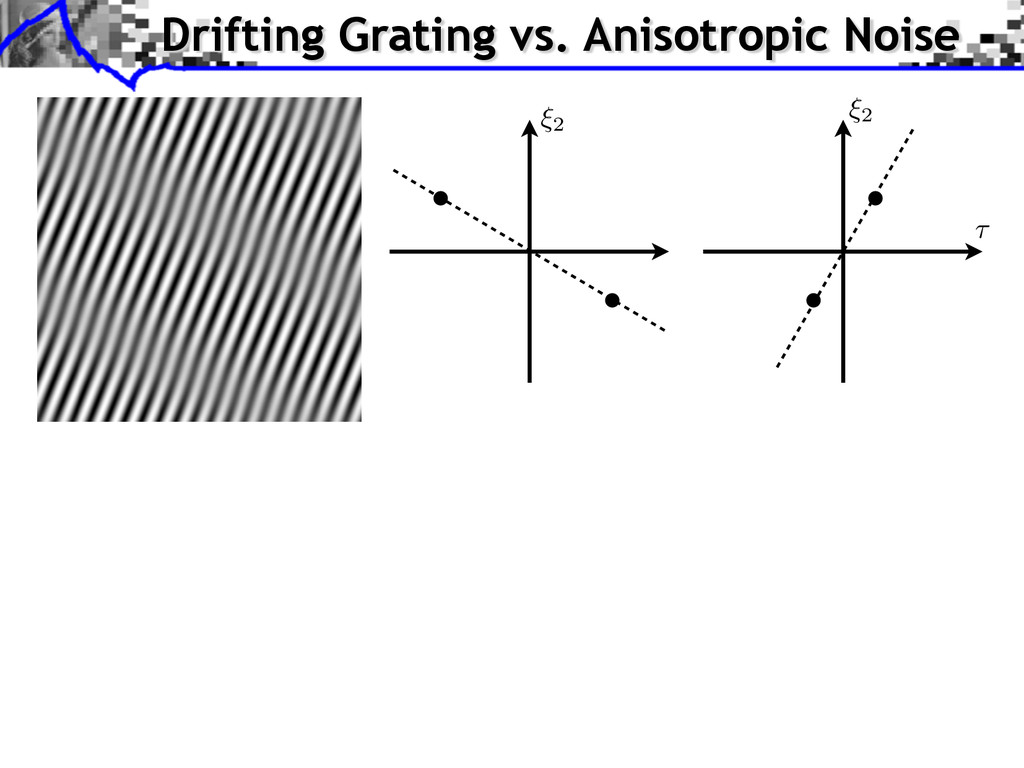 Drifting Grating vs. Anisotropic Noise ⇠2 ⇠2 ⌧