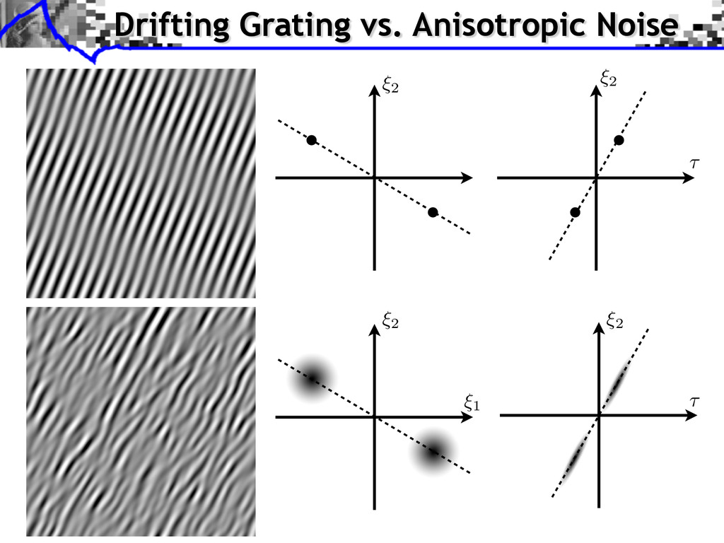 Drifting Grating vs. Anisotropic Noise ⇠1 ⇠2 ⌧ ...