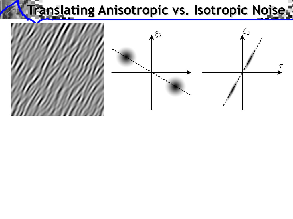 Translating Anisotropic vs. Isotropic Noise ⇠2 ...