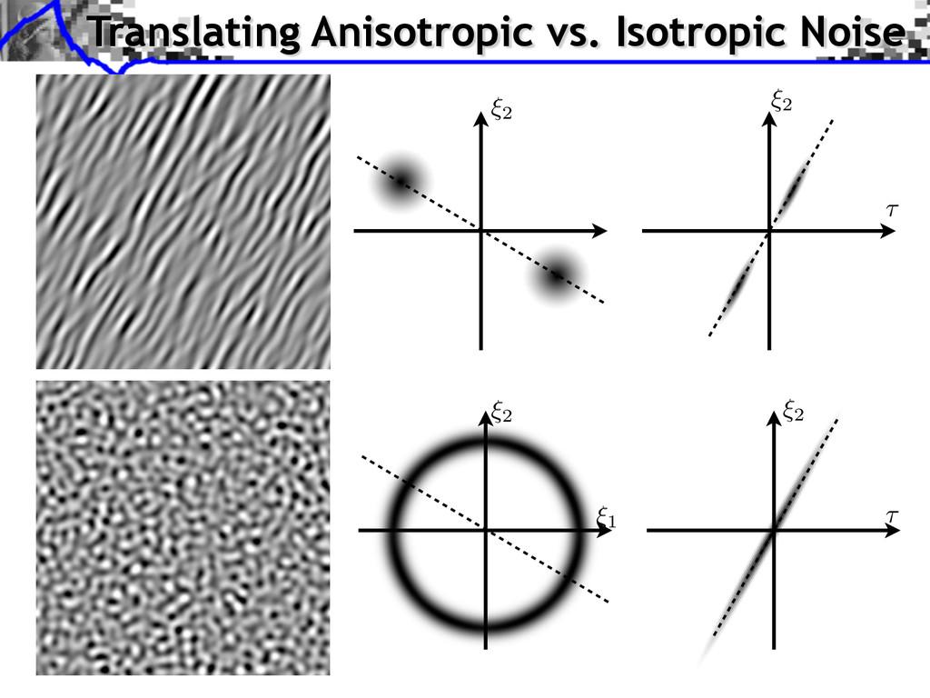 Translating Anisotropic vs. Isotropic Noise ⇠1 ...