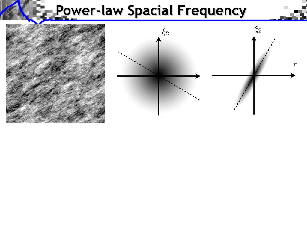 Power-law Spacial Frequency ⇠2 ⇠2 ⌧