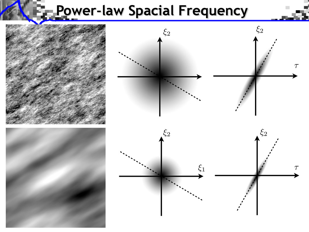 Power-law Spacial Frequency ⇠1 ⇠2 ⌧ ⇠2 ⌧ ⇠2 ⇠2