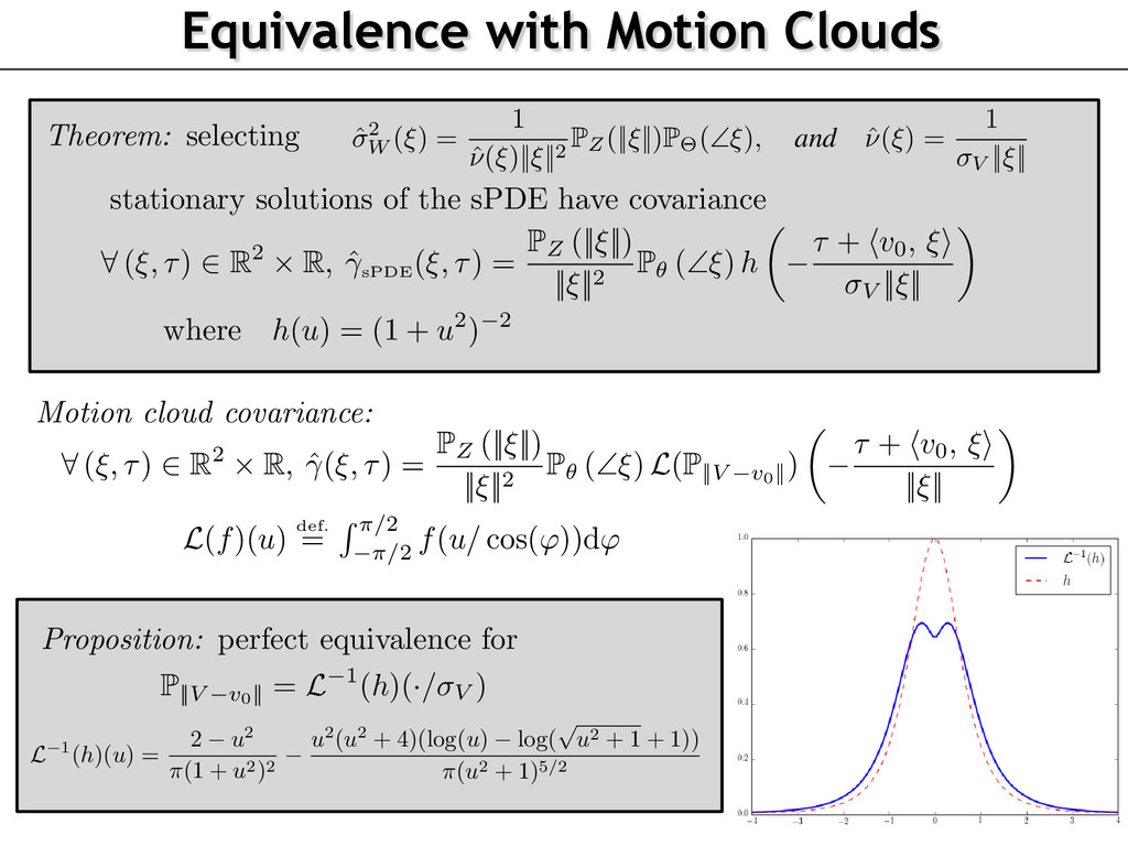 Equivalence with Motion Clouds 162 163 164 165 ...
