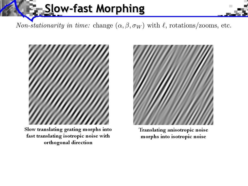Slow-fast Morphing Slow translating grating mor...