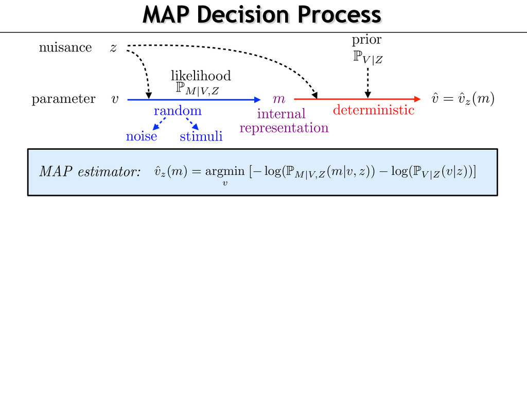 MAP Decision Process 313 314 315 316 317 318 31...