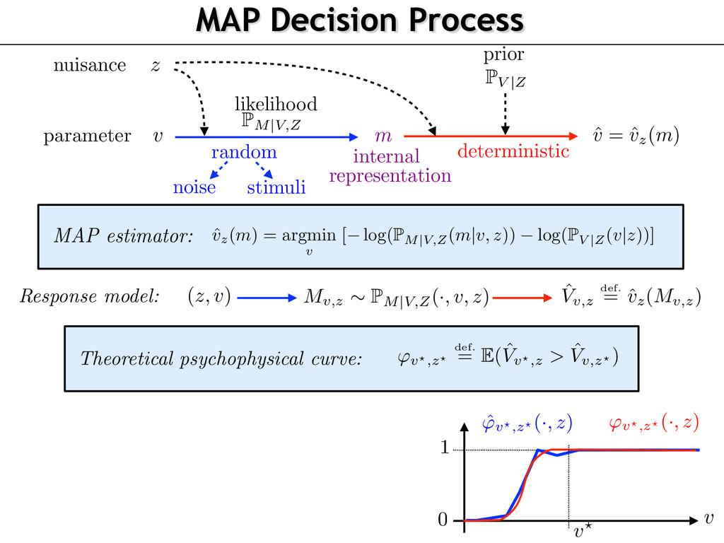 MAP Decision Process 313 314 315 316 317 318 31...