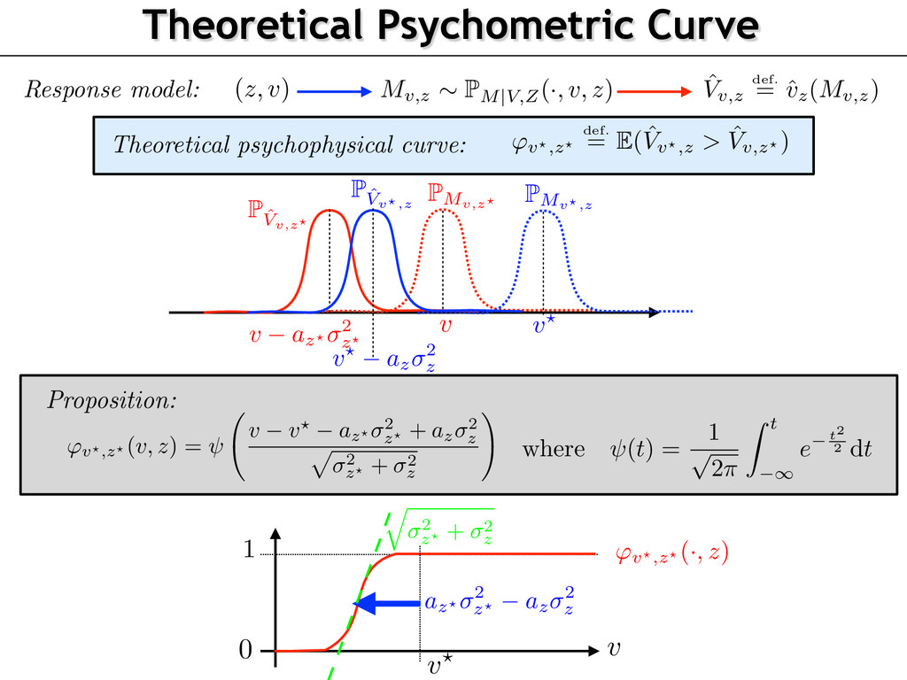 Theoretical Psychometric Curve Mv,z ⇠ P M|V,Z (...