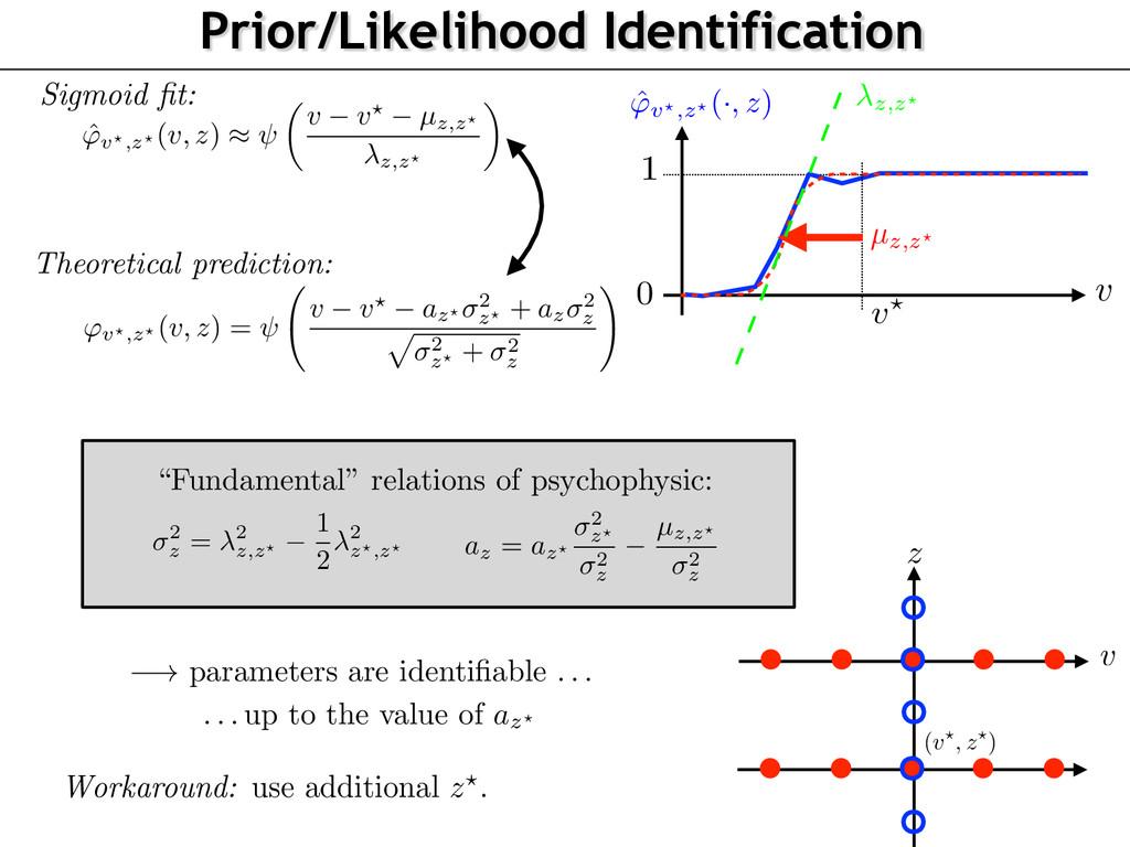 Prior/Likelihood Identification 0 1 v v? Sigmoi...