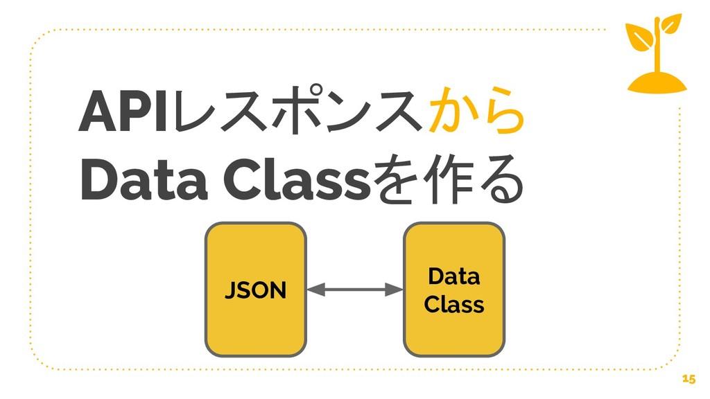 APIレスポンスから Data Classを作る 15 JSON Data Class
