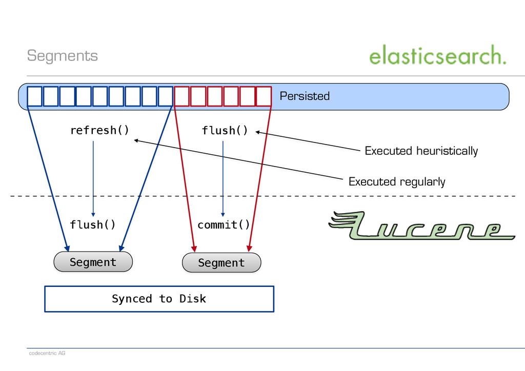 codecentric AG Segments Segment flush() Persist...