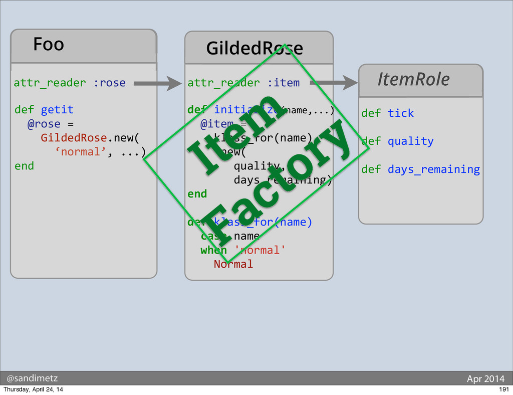 @sandimetz Apr 2014 Foo def initialize(name,...