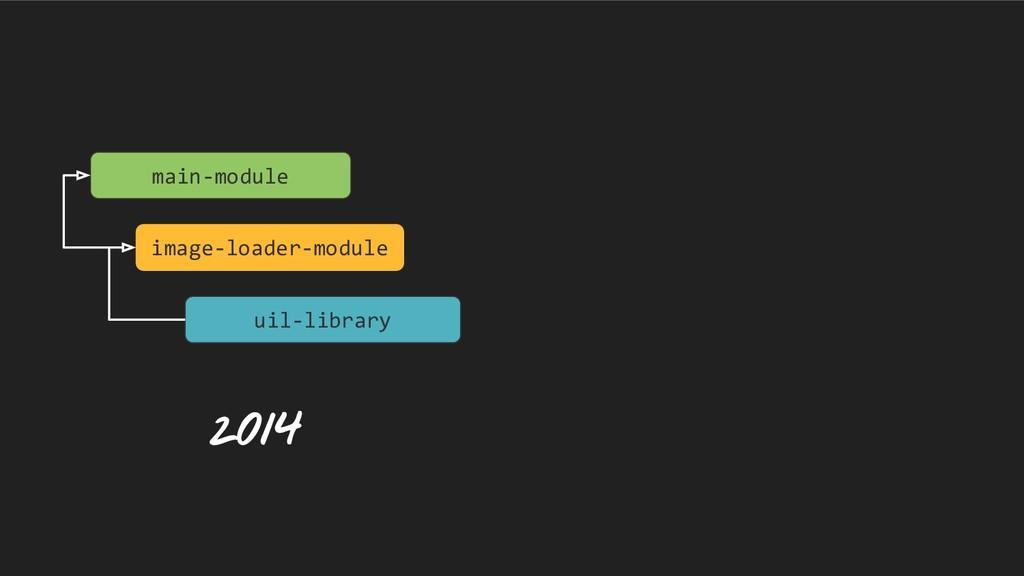 main-module image-loader-module uil-library 2014