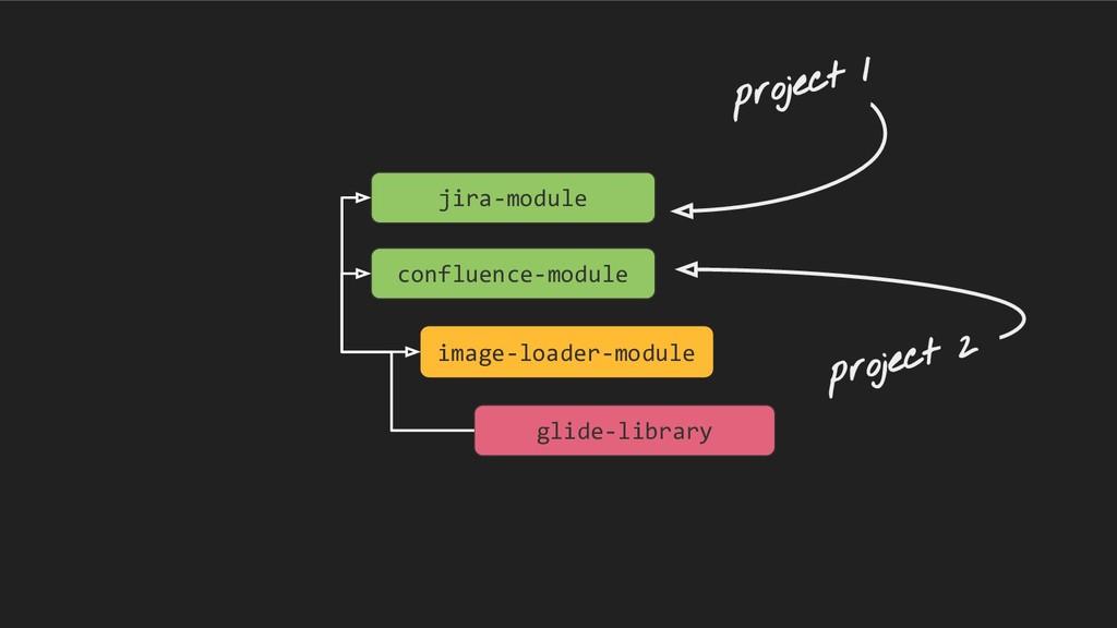 jira-module confluence-module image-loader-modu...