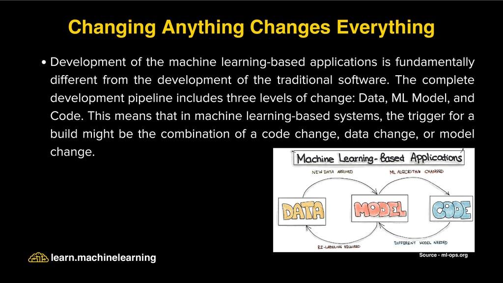 Development of the machine learning-based appli...
