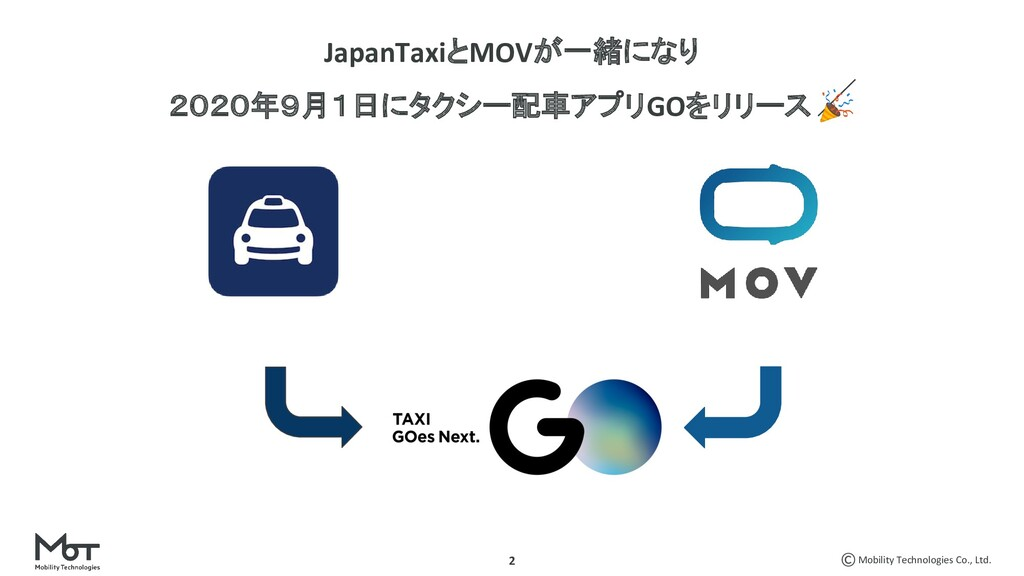 Mobility Technologies Co., Ltd. 2 2020年9月1日にタクシ...