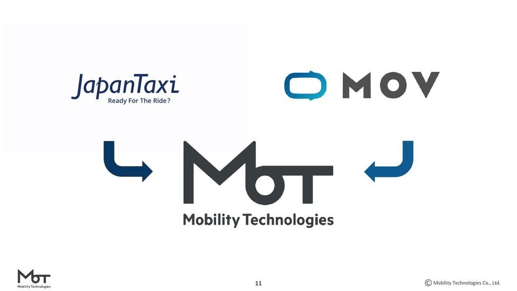 Mobility Technologies Co., Ltd. 11