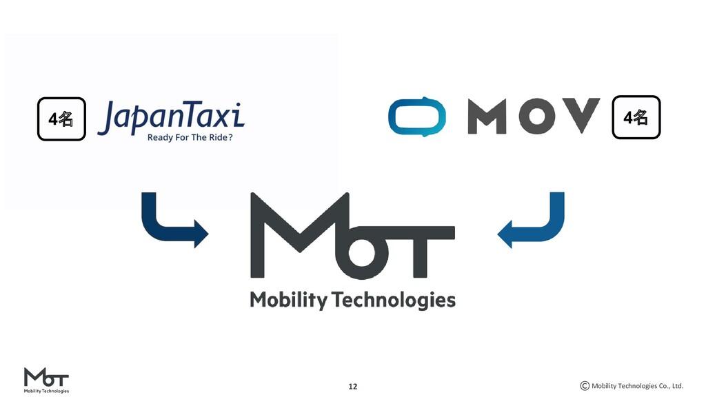 Mobility Technologies Co., Ltd. 12 4名 4名