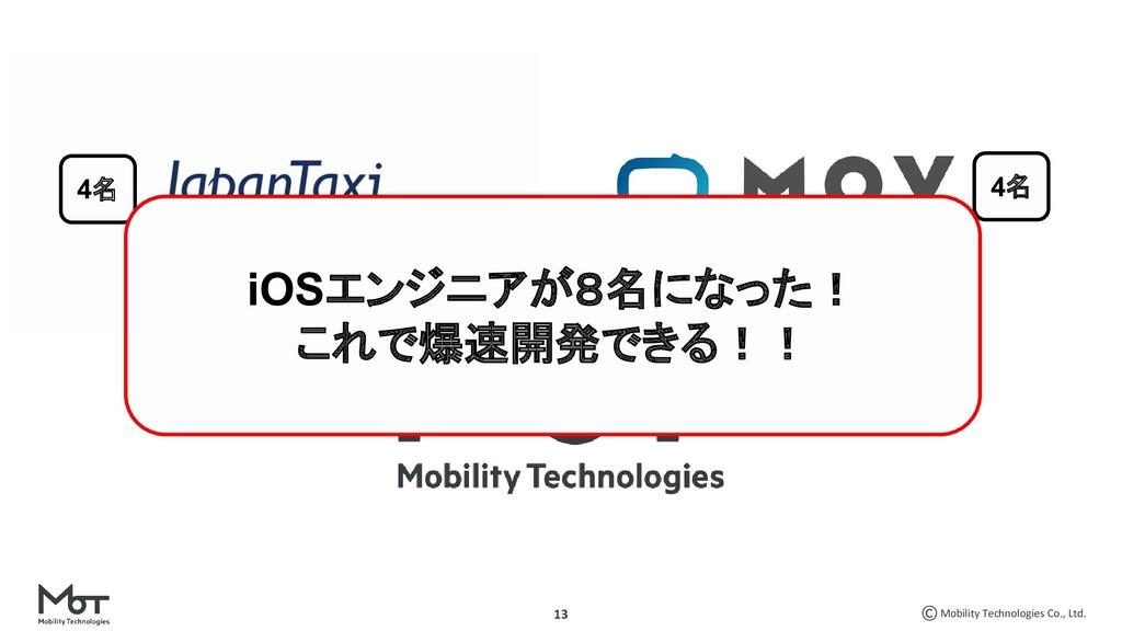 Mobility Technologies Co., Ltd. 13 4名 4名 iOSエンジ...