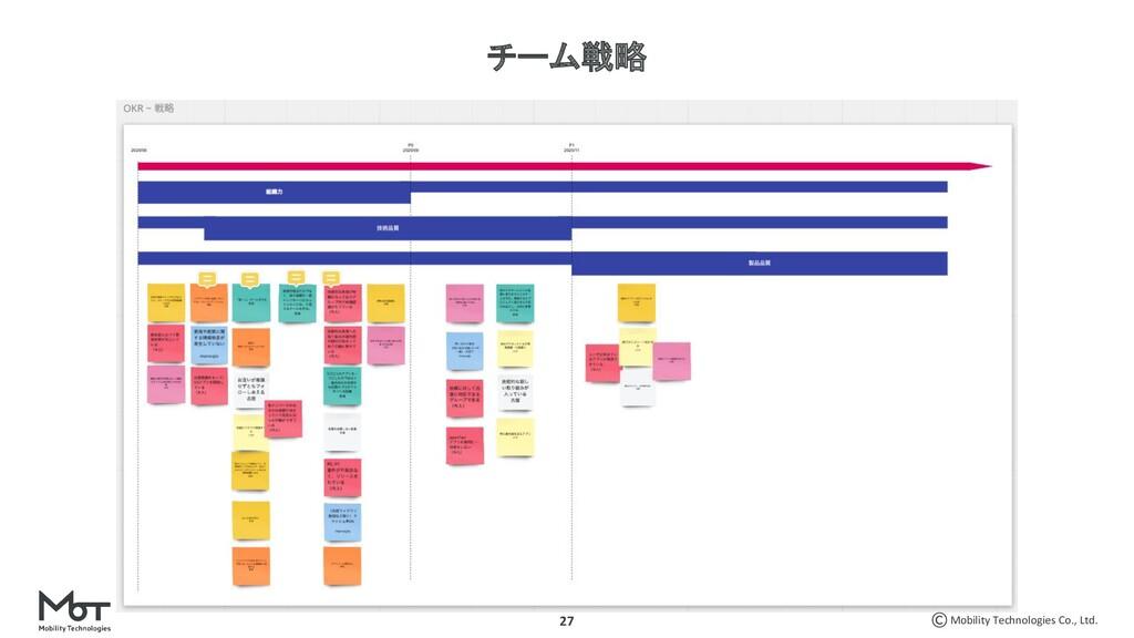 Mobility Technologies Co., Ltd. 27 チーム戦略