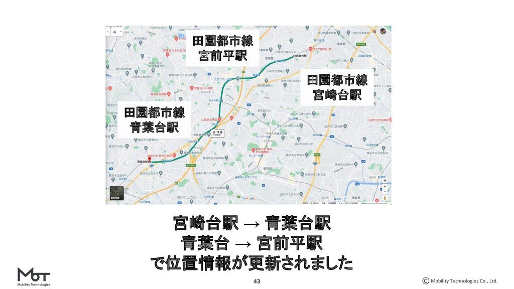Mobility Technologies Co., Ltd. 43 田園都市線 宮崎台駅 田...