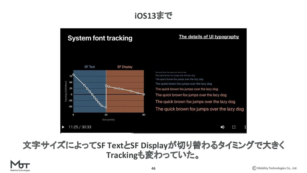 Mobility Technologies Co., Ltd. 46 iOS13まで 文字サイ...