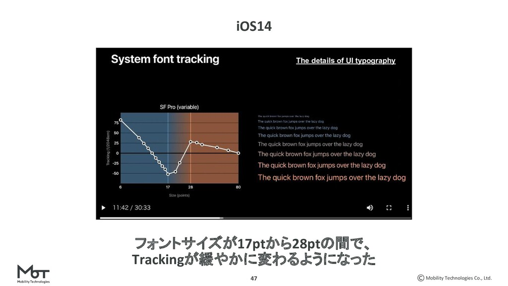 Mobility Technologies Co., Ltd. 47 iOS14 フォントサイ...