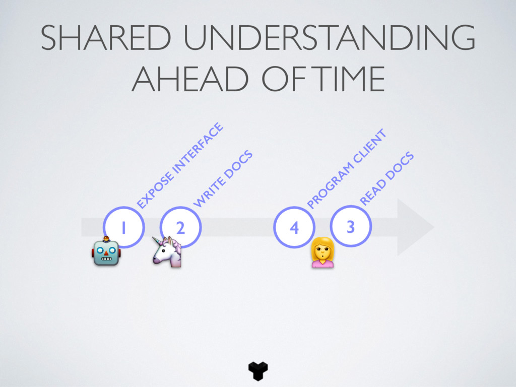 SHARED UNDERSTANDING AHEAD OF TIME 1 EX PO SE I...