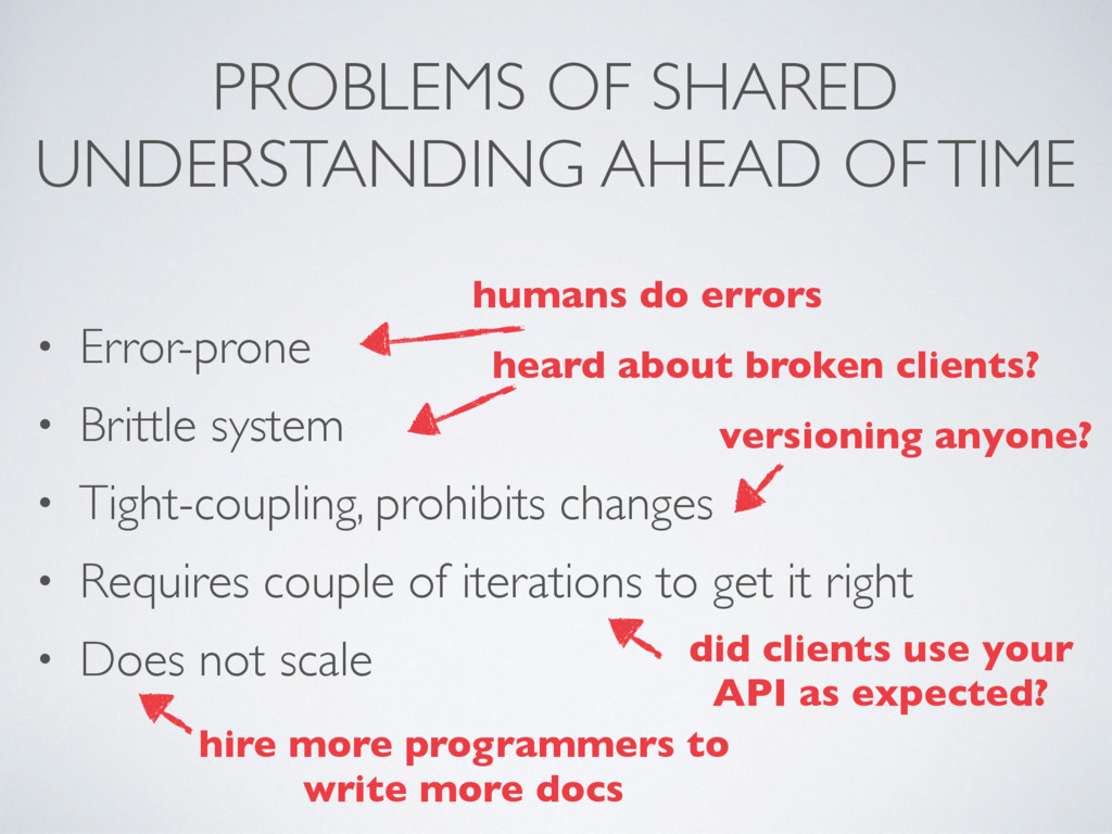 PROBLEMS OF SHARED UNDERSTANDING AHEAD OF TIME ...