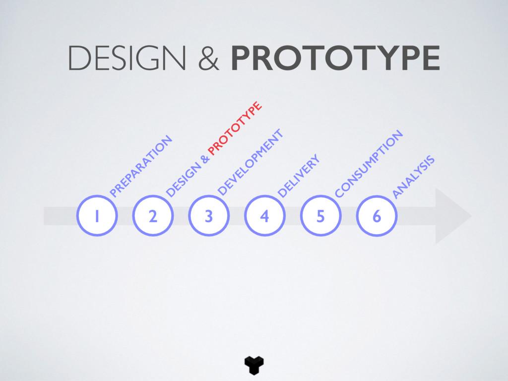 DESIGN & PROTOTYPE 1 PREPA RATIO N D ESIG N & P...