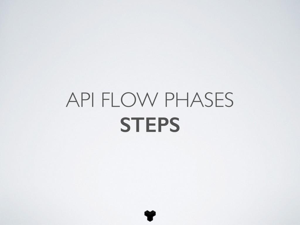 API FLOW PHASES STEPS