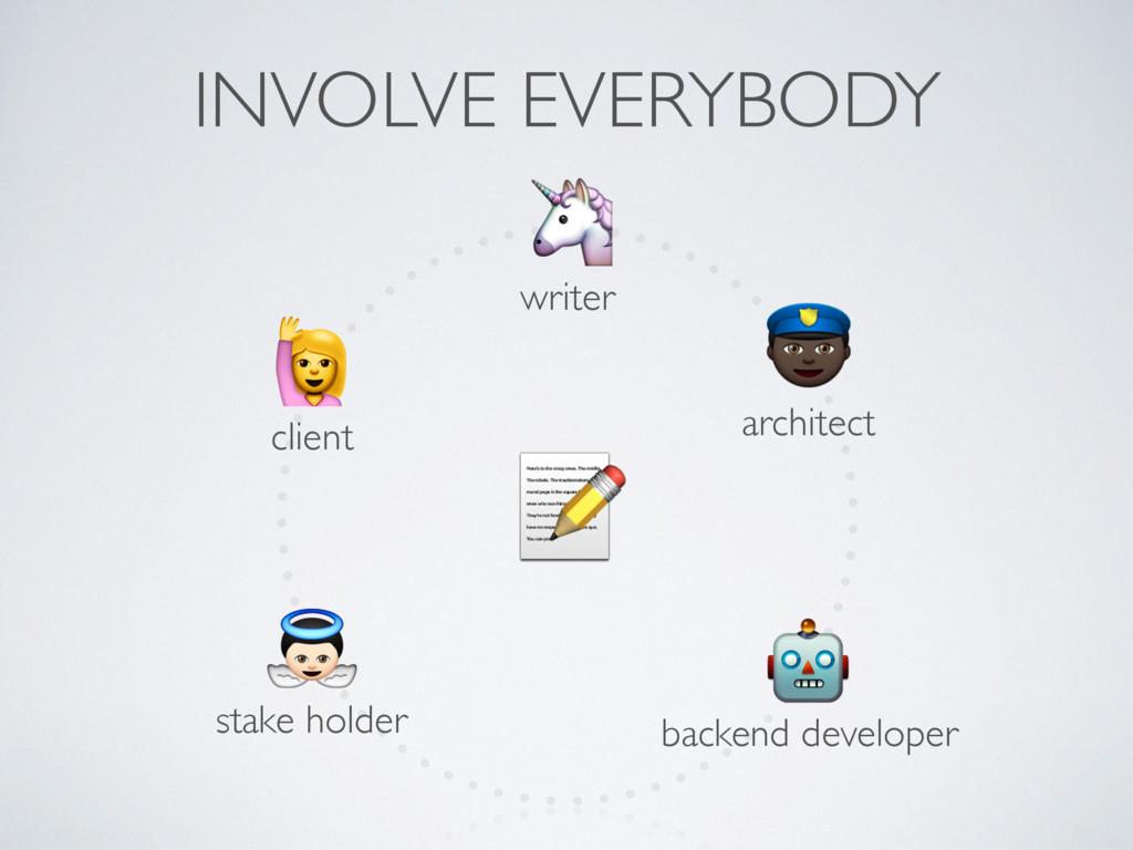 ( )  backend developer stake holder client arc...