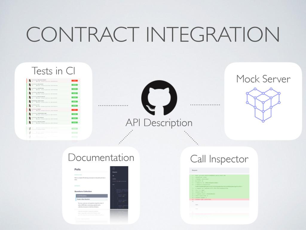 Tests in CI Mock Server Documentation Call Insp...