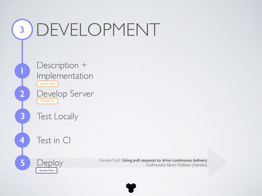 DEVELOPMENT 3 1 2 Develop Server 3 Test Locally...