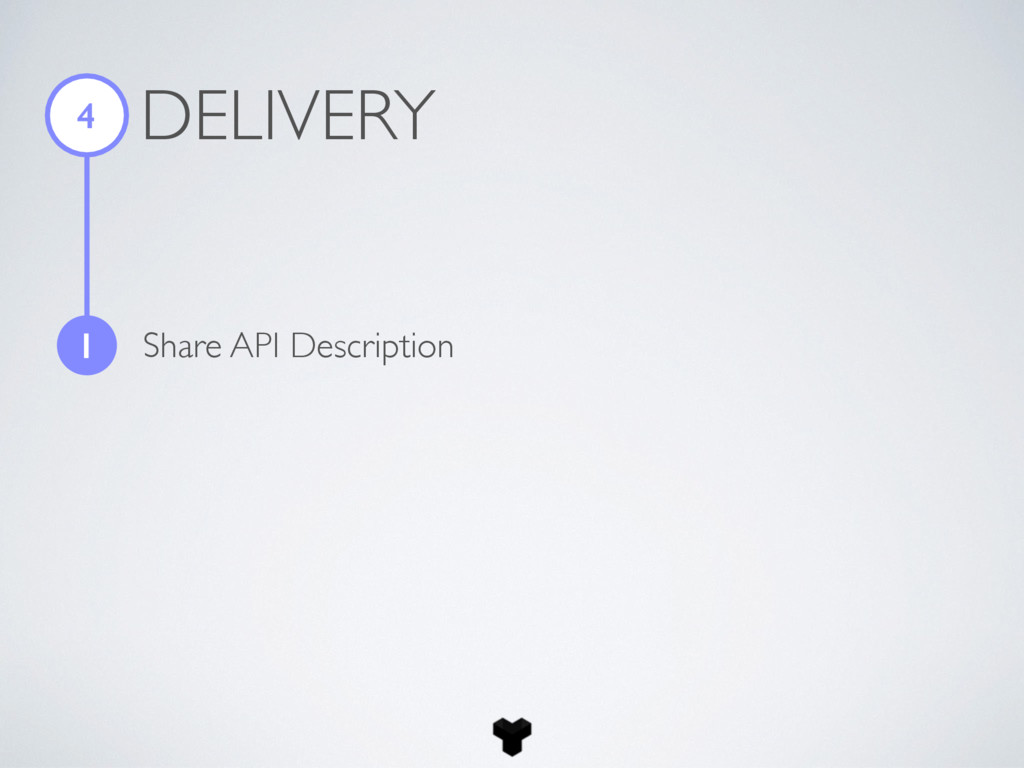 DELIVERY 4 1 Share API Description