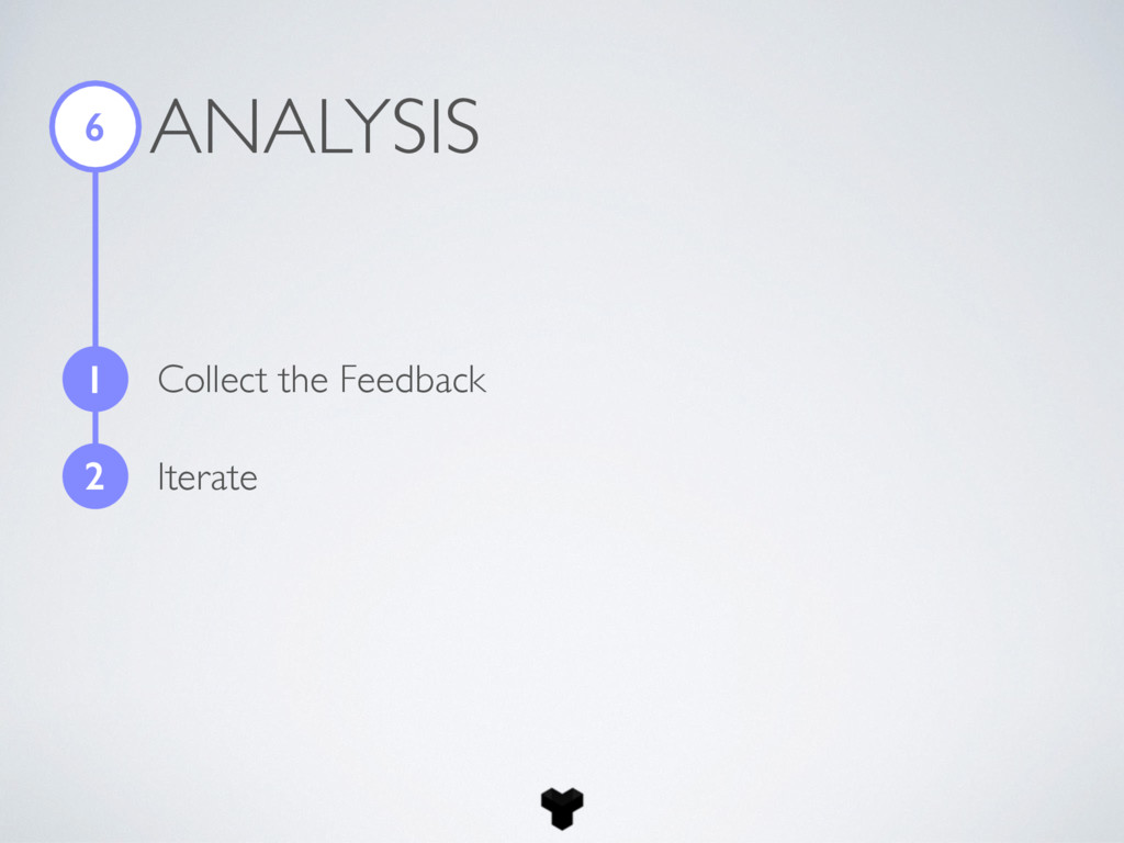 ANALYSIS 6 1 Collect the Feedback 2 Iterate