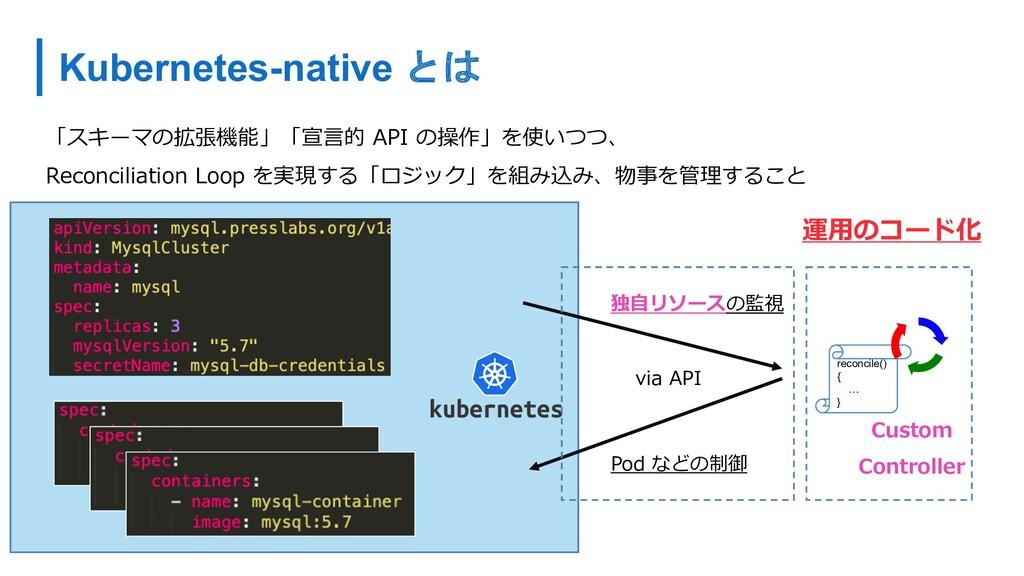 Kubernetes-native とは reconcile() { … } Custom C...