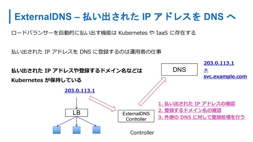 ExternalDNS – 払い出された IP アドレスを DNS へ ロードバランサーを⾃動...