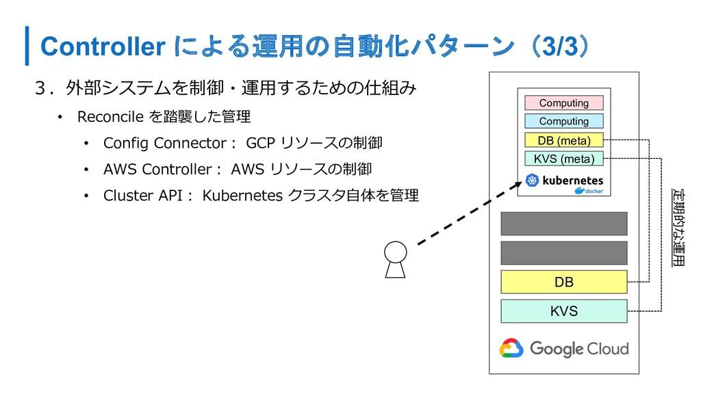 Controller による運用の自動化パターン(3/3) 3.外部システムを制御・運⽤するた...