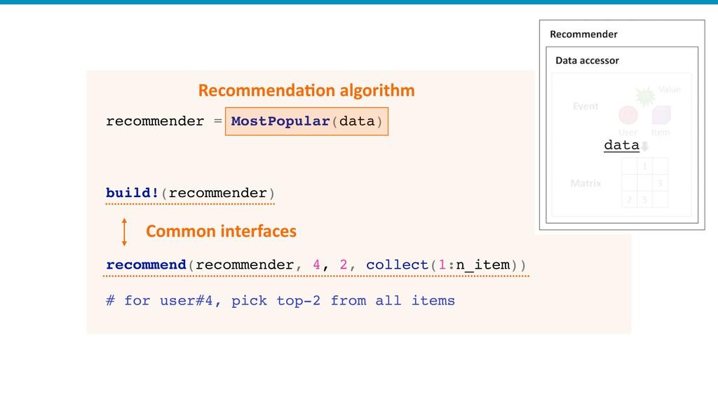 recommender = MostPopular(data) build!(recommen...