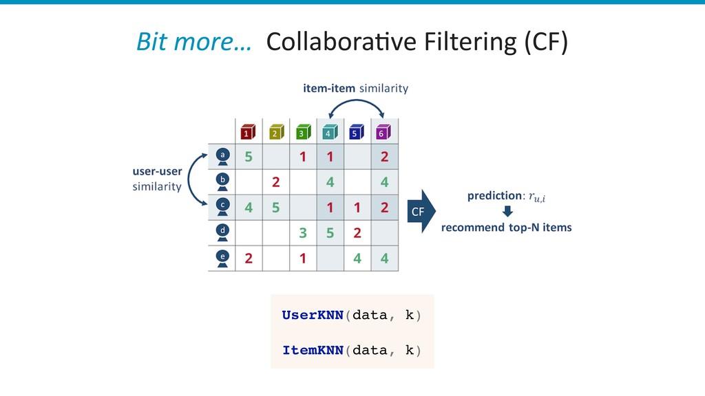 Bit more… Collabora)ve Filtering (CF) UserKNN(d...