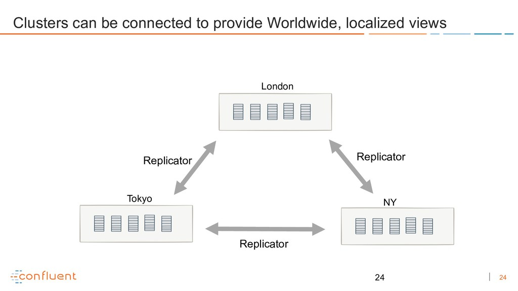 24 Clusters can be connected to provide Worldwi...