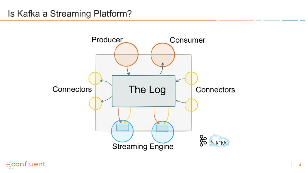 4 Is Kafka a Streaming Platform? The Log Connec...