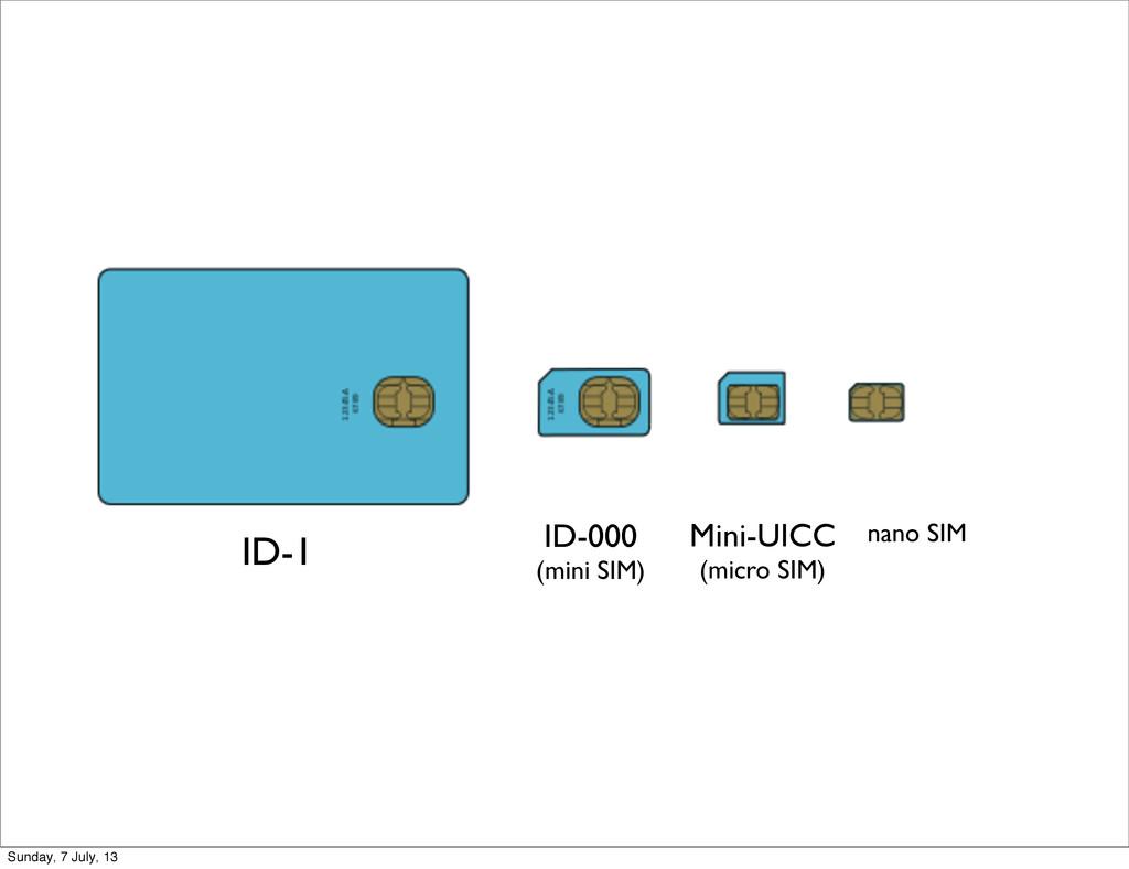 ID-1 ID-000 (mini SIM) Mini-UICC (micro SIM) na...