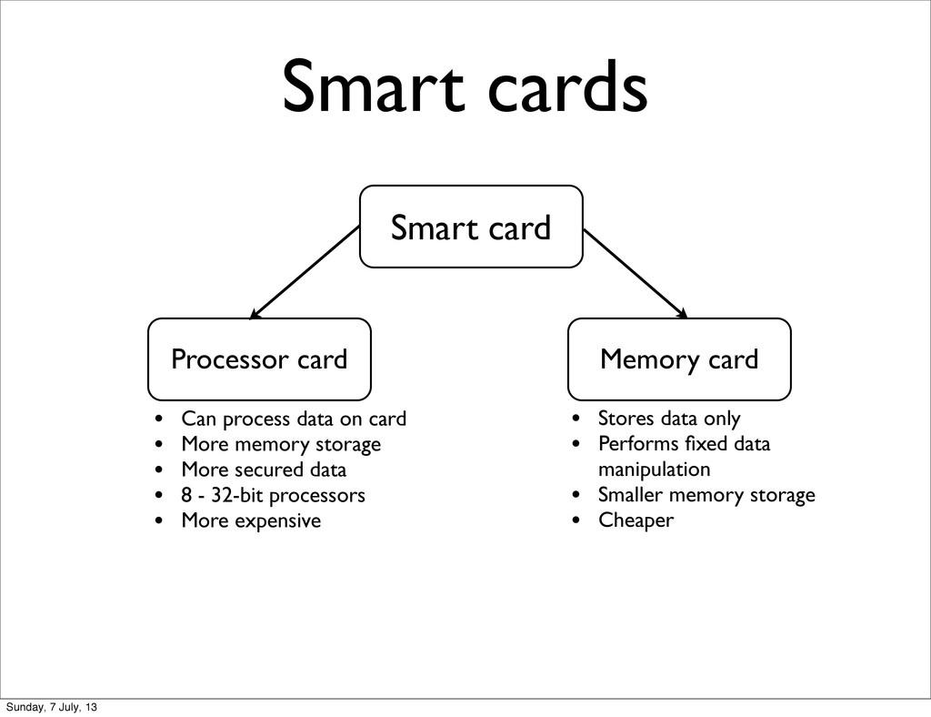 Smart cards Smart card Processor card Memory ca...